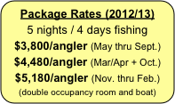 Package Rates (2012/13)